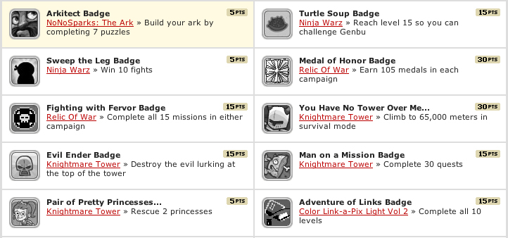Badges! I need stinking badges!