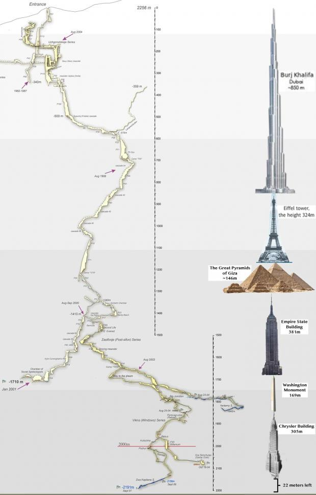 Krubera Cave Diagram How Creepily De...